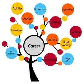 Resume for fresher marketing student